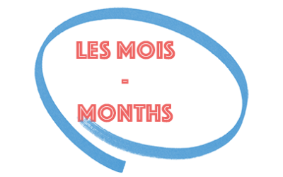 Learn the 12 months in French